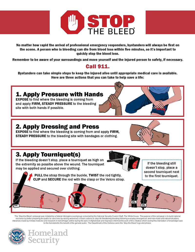 Stop the Bleed Infographic